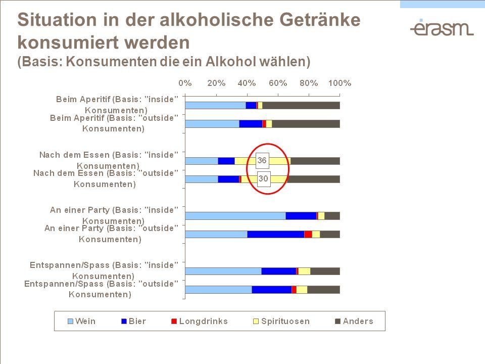 Situation in der alkoholische Getränke konsumiert werden (Basis: Konsumenten die ein Alkohol wählen)