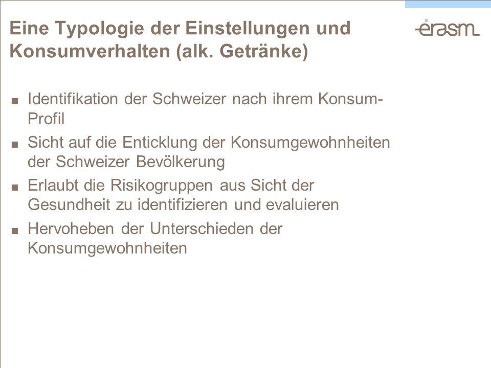 Eine Typologie der Einstellungen und Konsumverhalten (alk. Getränke) Identifikation der Schweizer nach ihrem Konsum- Profil Sicht auf die Enticklung d