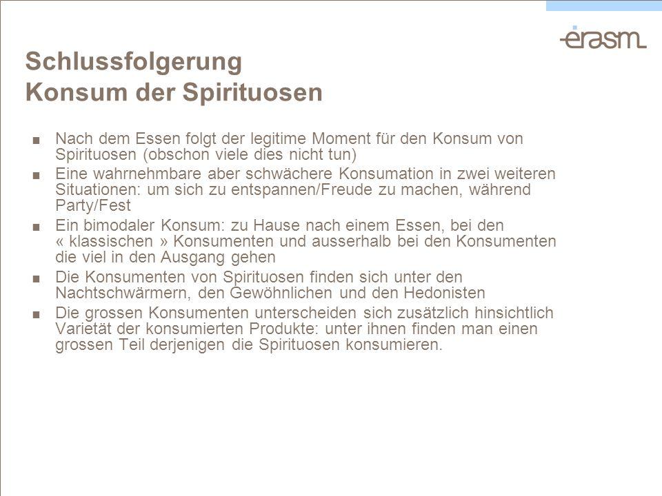 Schlussfolgerung Konsum der Spirituosen Nach dem Essen folgt der legitime Moment für den Konsum von Spirituosen (obschon viele dies nicht tun) Eine wa