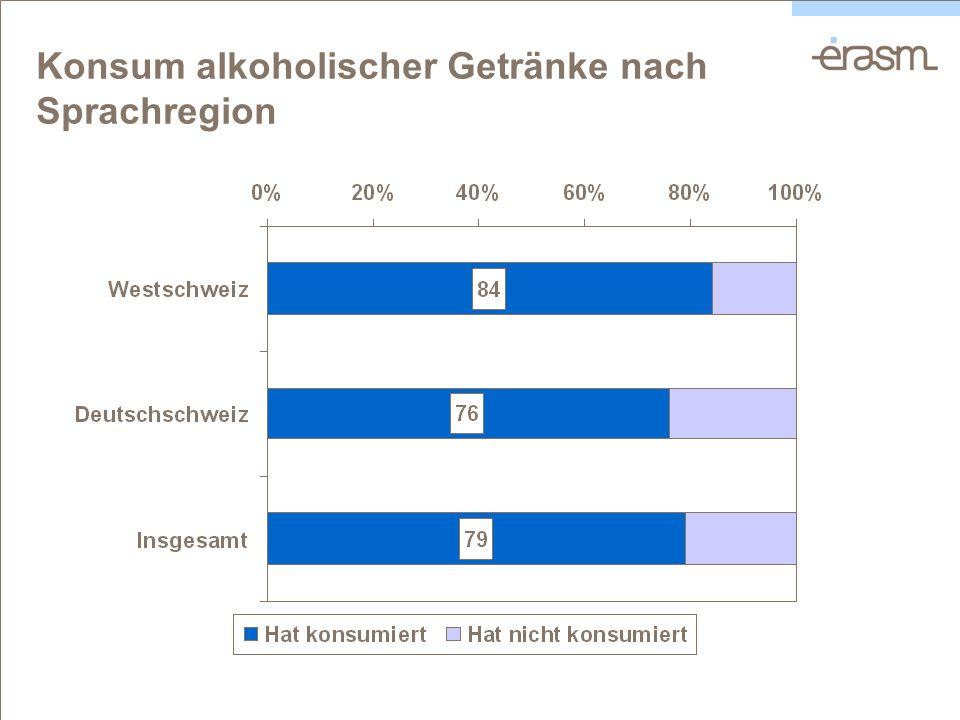 Konsum alkoholischer Getränke nach Sprachregion