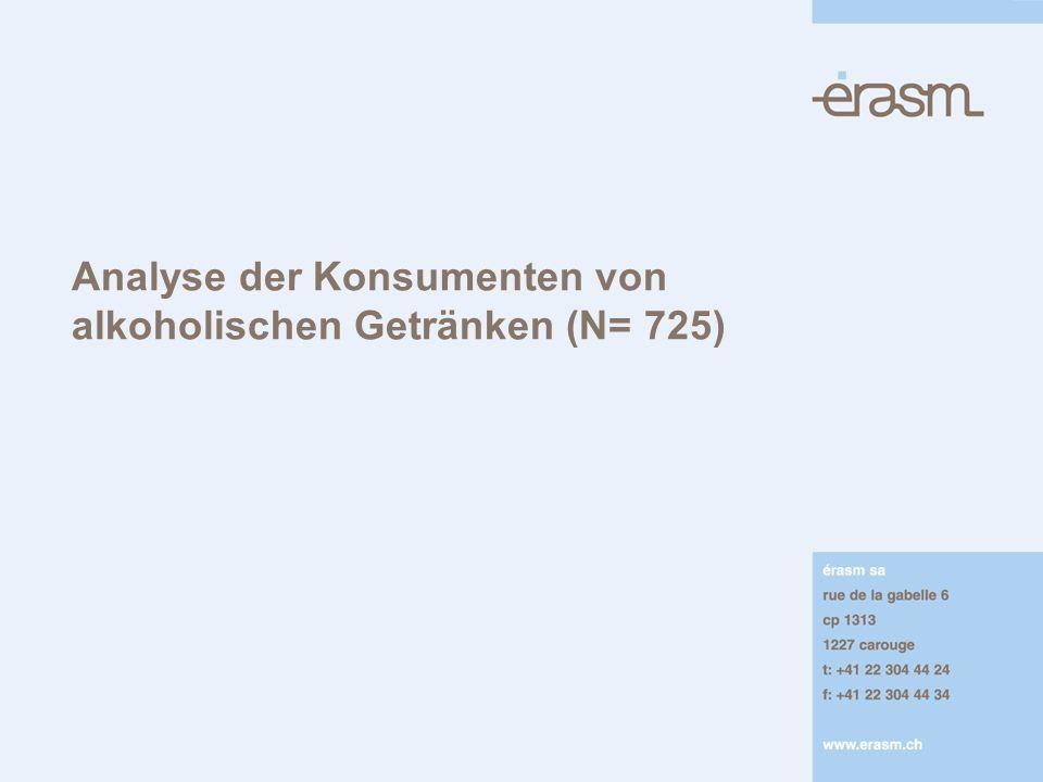 Analyse der Konsumenten von alkoholischen Getränken (N= 725)