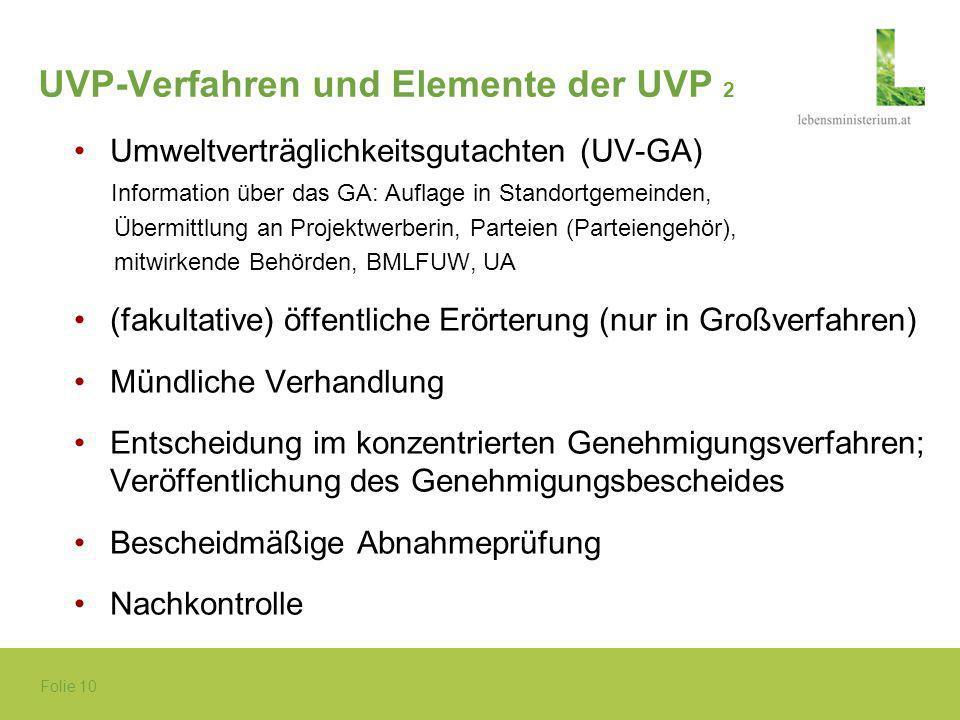 Folie 10 UVP-Verfahren und Elemente der UVP 2 Umweltverträglichkeitsgutachten (UV-GA) Information über das GA: Auflage in Standortgemeinden, Übermittl