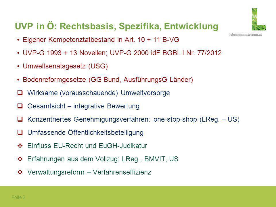 Folie 2 UVP in Ö: Rechtsbasis, Spezifika, Entwicklung Eigener Kompetenztatbestand in Art. 10 + 11 B-VG UVP-G 1993 + 13 Novellen; UVP-G 2000 idF BGBl.