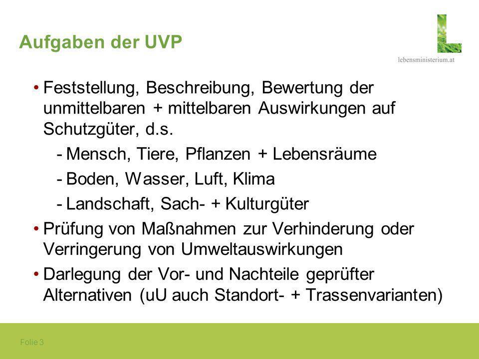 Folie 3 Aufgaben der UVP Feststellung, Beschreibung, Bewertung der unmittelbaren + mittelbaren Auswirkungen auf Schutzgüter, d.s. -Mensch, Tiere, Pfla