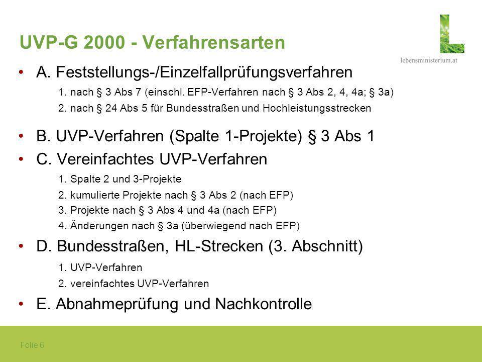 Folie 6 UVP-G 2000 - Verfahrensarten A. Feststellungs-/Einzelfallprüfungsverfahren 1. nach § 3 Abs 7 (einschl. EFP-Verfahren nach § 3 Abs 2, 4, 4a; §