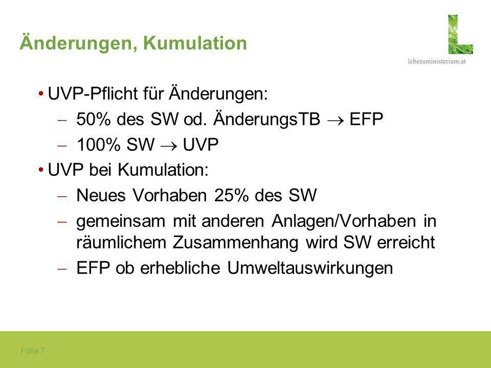 Folie 7 Änderungen, Kumulation UVP-Pflicht für Änderungen: 50% des SW od. ÄnderungsTB EFP 100% SW UVP UVP bei Kumulation: Neues Vorhaben 25% des SW ge