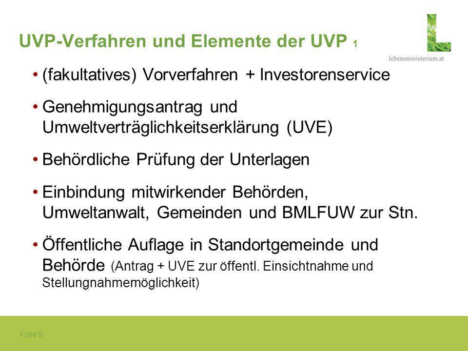 Folie 9 UVP-Verfahren und Elemente der UVP 1 (fakultatives) Vorverfahren + Investorenservice Genehmigungsantrag und Umweltverträglichkeitserklärung (U