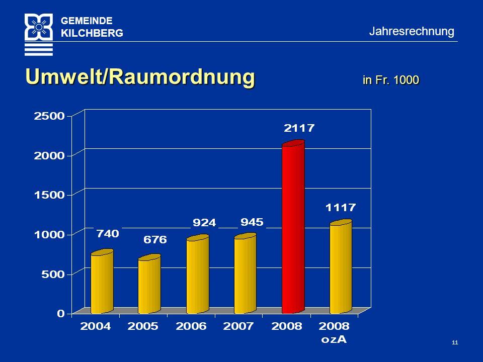 11 GEMEINDE KILCHBERG Jahresrechnung Umwelt/Raumordnung in Fr. 1000