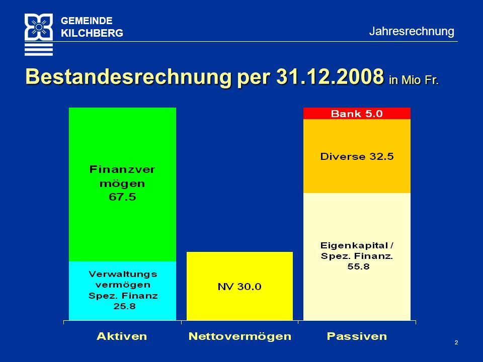 2 GEMEINDE KILCHBERG Jahresrechnung Bestandesrechnung per 31.12.2008 in Mio Fr.