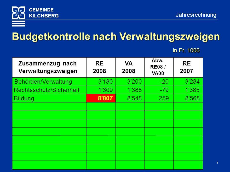 4 GEMEINDE KILCHBERG Jahresrechnung Budgetkontrolle nach Verwaltungszweigen in Fr.
