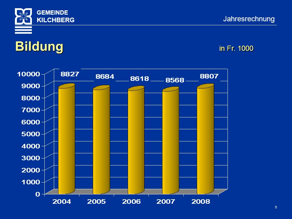16 GEMEINDE KILCHBERG Jahresrechnung Finanzausgleich in Fr. 1000