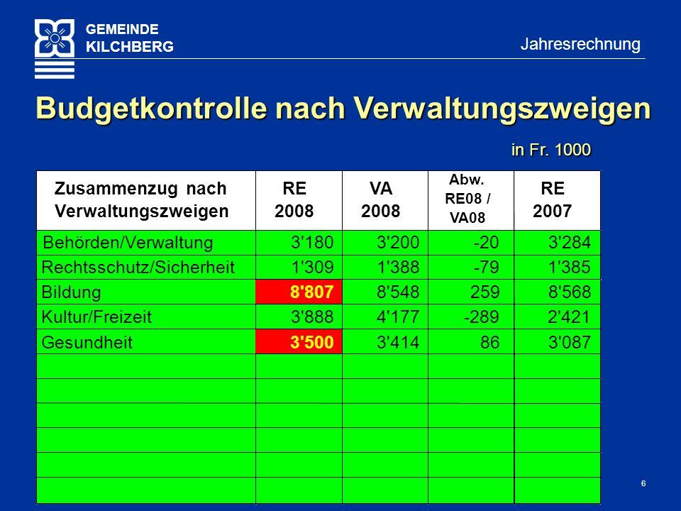 6 GEMEINDE KILCHBERG Jahresrechnung Budgetkontrolle nach Verwaltungszweigen in Fr.