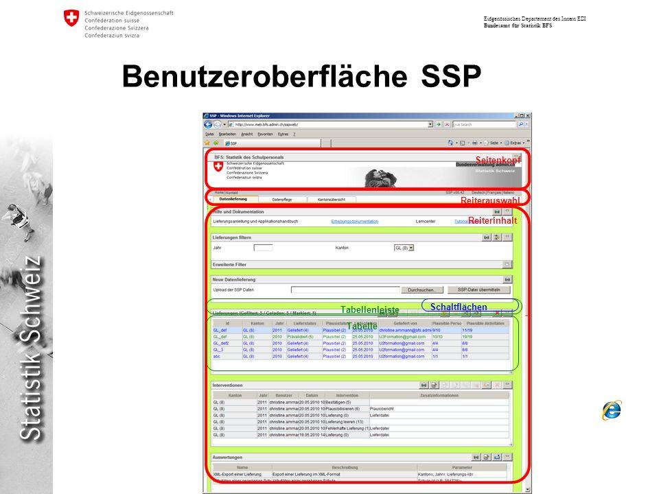 Eidgenössisches Departement des Innern EDI Bundesamt für Statistik BFS Benutzeroberfläche SSP Reiterinhalt Reiterauswahl Tabellenleiste Tabelle Schaltflächen Seitenkopf