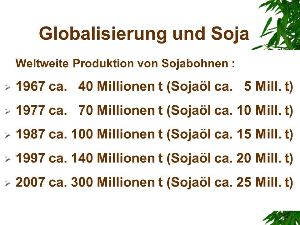 Globalisierung und Soja Weltweite Produktion von Sojabohnen : 1967 ca. 40 Millionen t (Sojaöl ca. 5 Mill. t) 1977 ca. 70 Millionen t (Sojaöl ca. 10 Mi