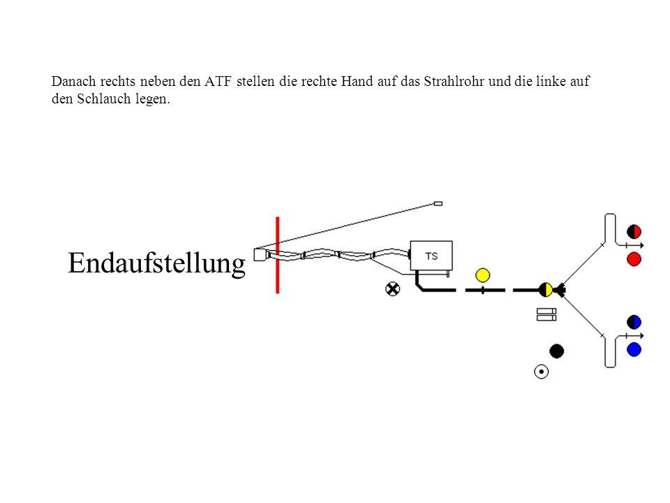 Danach rechts neben den ATF stellen die rechte Hand auf das Strahlrohr und die linke auf den Schlauch legen.