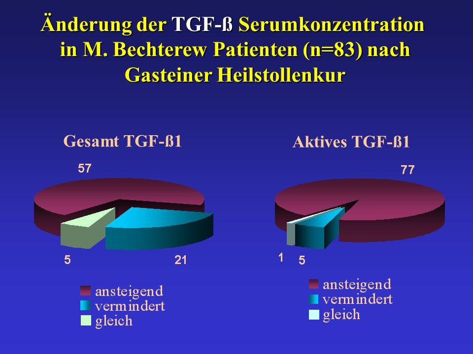 Änderung der TGF-ß Serumkonzentration in M. Bechterew Patienten (n=83) nach in M. Bechterew Patienten (n=83) nach Gasteiner Heilstollenkur Gasteiner H