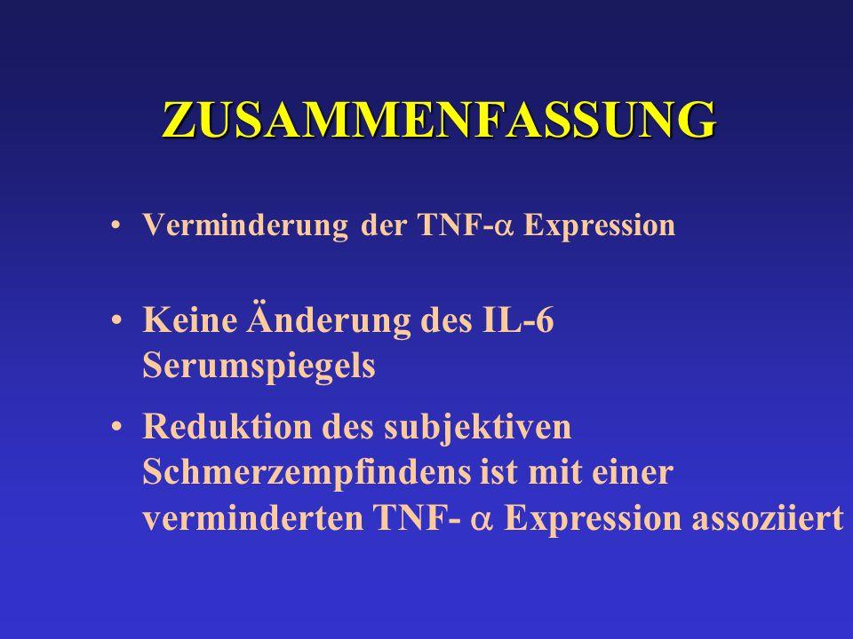 ZUSAMMENFASSUNG Verminderung der TNF- Expression Keine Änderung des IL-6 Serumspiegels Reduktion des subjektiven Schmerzempfindens ist mit einer verminderten TNF- Expression assoziiert