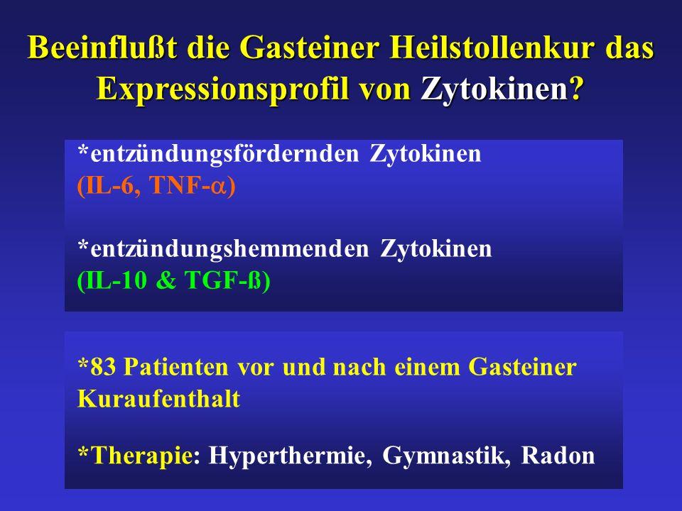 Beeinflußt die Gasteiner Heilstollenkur das Expressionsprofil von Zytokinen.
