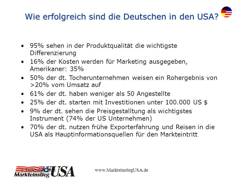 3. Dezember 2001www.MarkteinstiegUSA.de Wie erfolgreich sind die Deutschen in den USA? 95% sehen in der Produktqualität die wichtigste Differenzierung