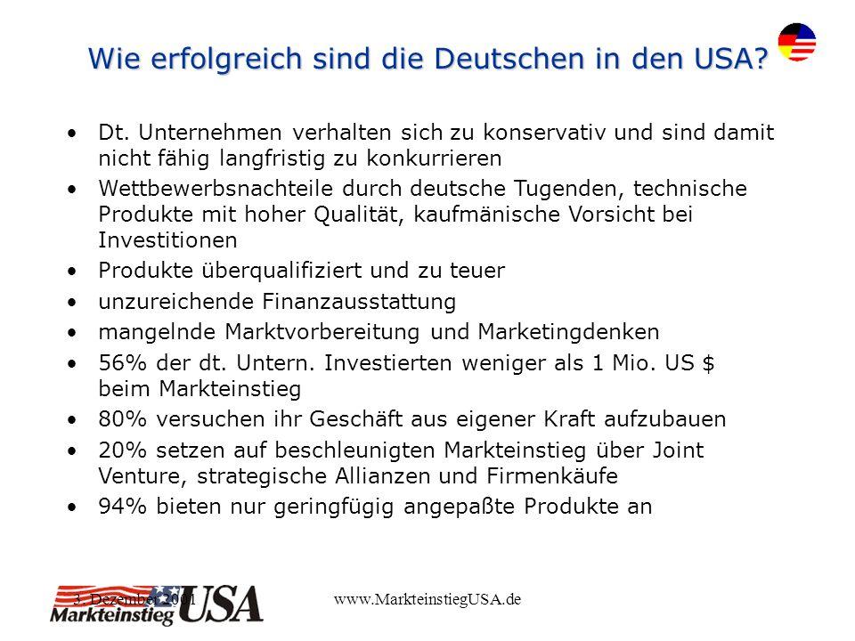 3. Dezember 2001www.MarkteinstiegUSA.de Wie erfolgreich sind die Deutschen in den USA? Dt. Unternehmen verhalten sich zu konservativ und sind damit ni