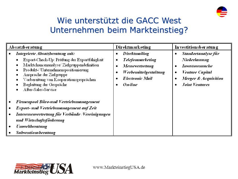 3. Dezember 2001www.MarkteinstiegUSA.de Wie unterstützt die GACC West Unternehmen beim Markteinstieg?