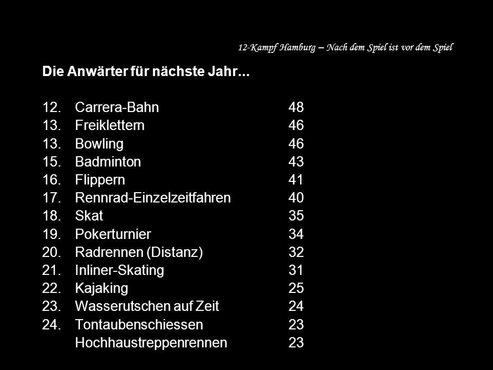 12-Kampf Hamburg – Nach dem Spiel ist vor dem Spiel Die Anwärter für nächste Jahr...