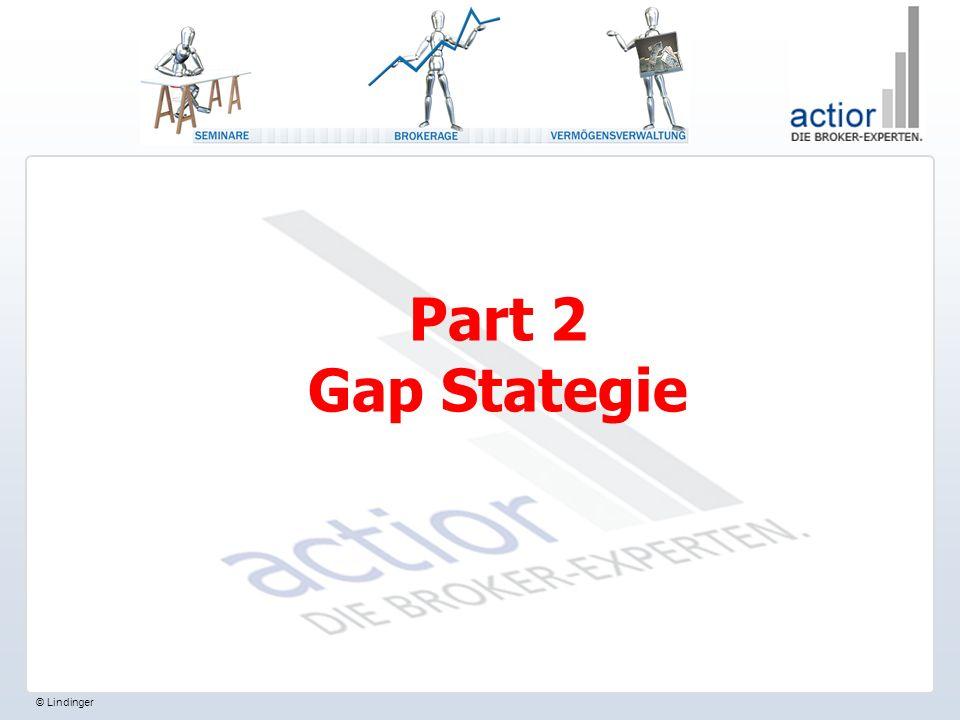 Exitstrategie bei erlangen des nächsten Widerstandes oder der Unterstützung Stop agressiver nachziehen Luft nach oben bzw.