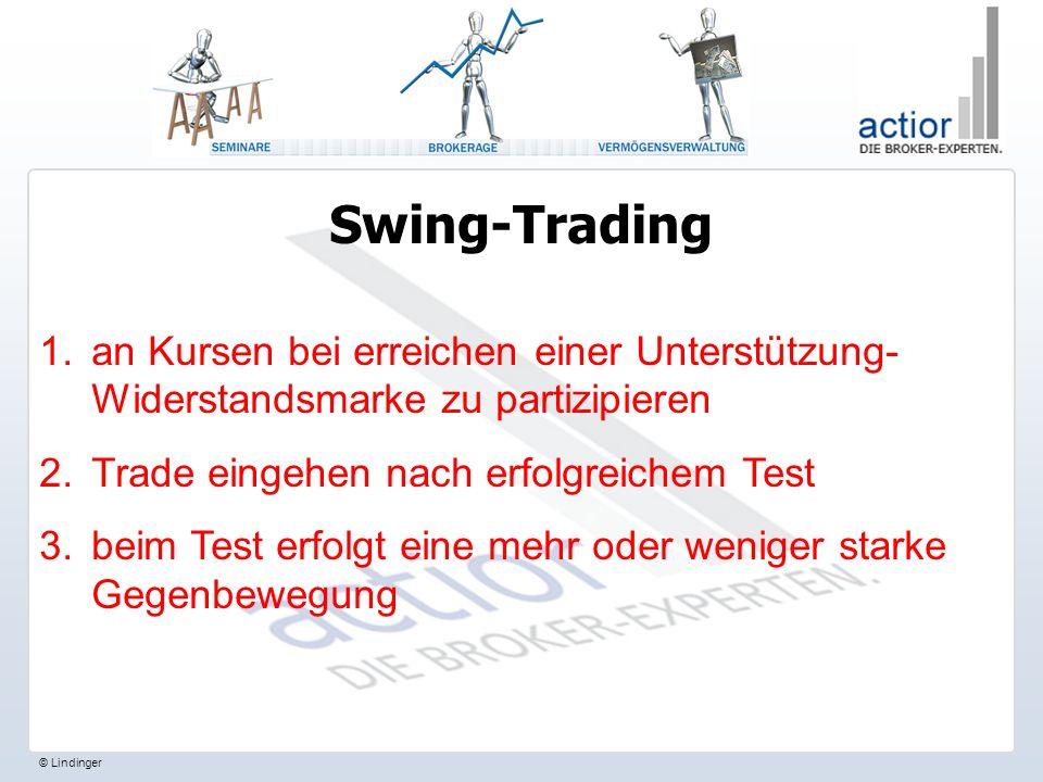© Lindinger Swing-Trading 1.an Kursen bei erreichen einer Unterstützung- Widerstandsmarke zu partizipieren 2.Trade eingehen nach erfolgreichem Test 3.beim Test erfolgt eine mehr oder weniger starke Gegenbewegung