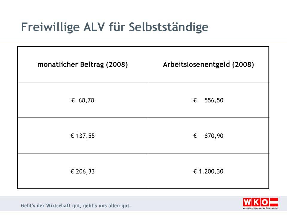 Freiwillige ALV für Selbstständige monatlicher Beitrag (2008)Arbeitslosenentgeld (2008) 68,78 556,50 137,55 870,90 206,33 1.200,30