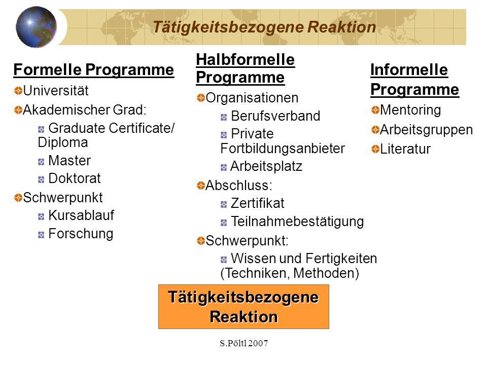 S.Pöltl 2007 Tätigkeitsbezogene Reaktion Formelle Programme Universität Akademischer Grad: Graduate Certificate/ Diploma Master Doktorat Schwerpunkt K