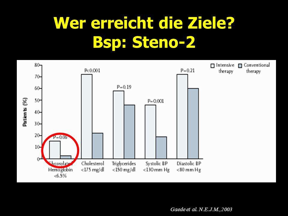 Gaede et al. N.E.J.M.,2003 Wer erreicht die Ziele? Bsp: Steno-2