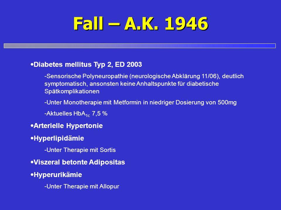 Fall – A.K. 1946 Diabetes mellitus Typ 2, ED 2003 -Sensorische Polyneuropathie (neurologische Abklärung 11/06), deutlich symptomatisch, ansonsten kein
