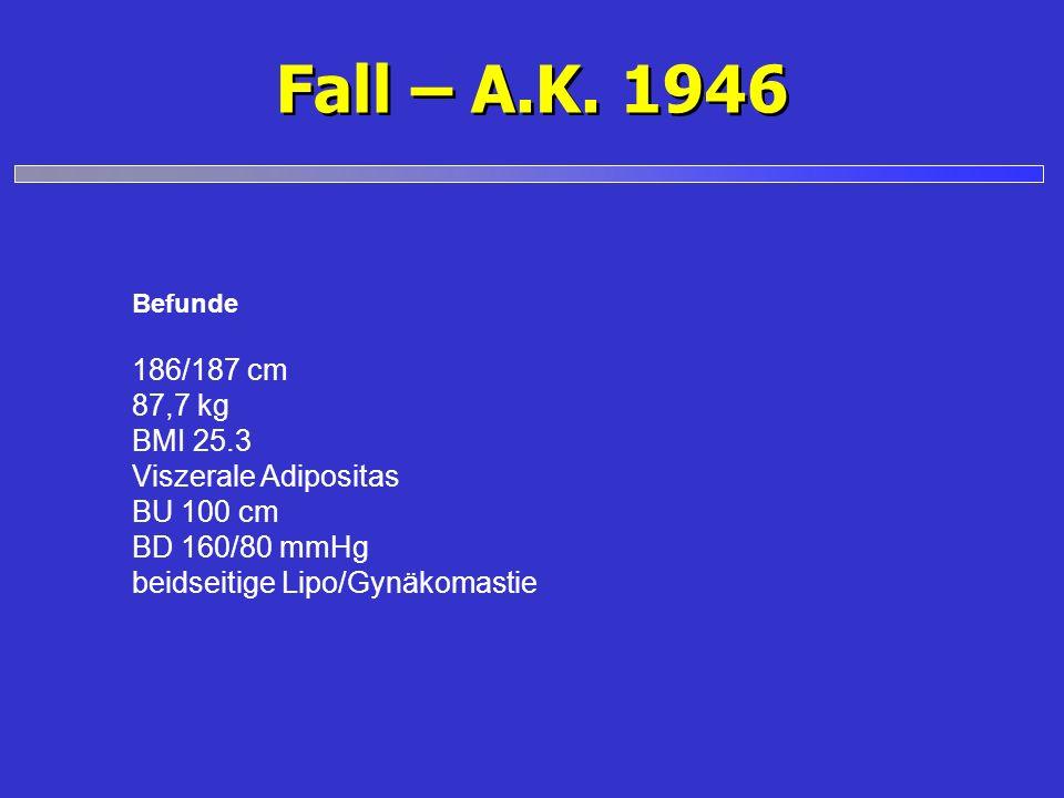 Fall – A.K. 1946 Befunde 186/187 cm 87,7 kg BMI 25.3 Viszerale Adipositas BU 100 cm BD 160/80 mmHg beidseitige Lipo/Gynäkomastie