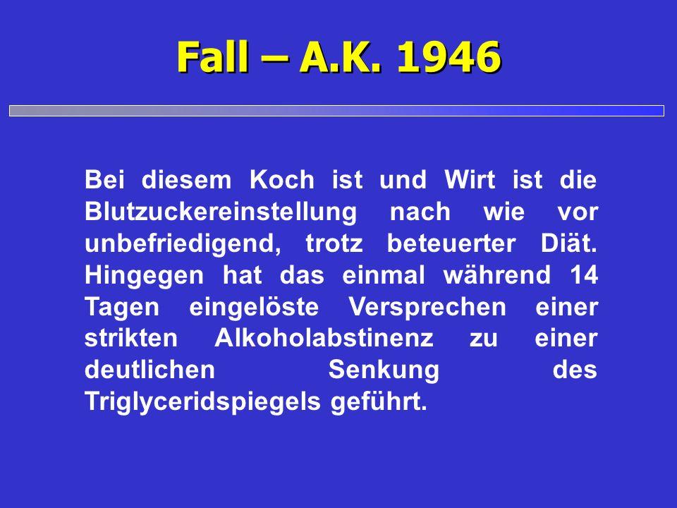 Fall – A.K. 1946 Bei diesem Koch ist und Wirt ist die Blutzuckereinstellung nach wie vor unbefriedigend, trotz beteuerter Diät. Hingegen hat das einma