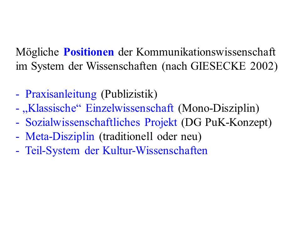 Mögliche Positionen der Kommunikationswissenschaft im System der Wissenschaften (nach GIESECKE 2002) - Praxisanleitung (Publizistik) - Klassische Einzelwissenschaft (Mono-Disziplin) - Sozialwissenschaftliches Projekt (DG PuK-Konzept) - Meta-Disziplin (traditionell oder neu) - Teil-System der Kultur-Wissenschaften