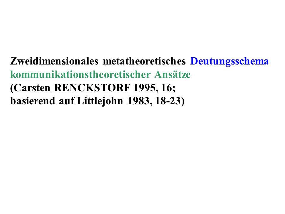 Zweidimensionales metatheoretisches Deutungsschema kommunikationstheoretischer Ansätze (Carsten RENCKSTORF 1995, 16; basierend auf Littlejohn 1983, 18