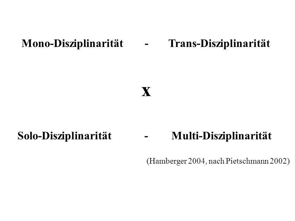 Mono-Disziplinarität - Trans-Disziplinarität x Solo-Disziplinarität - Multi-Disziplinarität (Hamberger 2004, nach Pietschmann 2002)