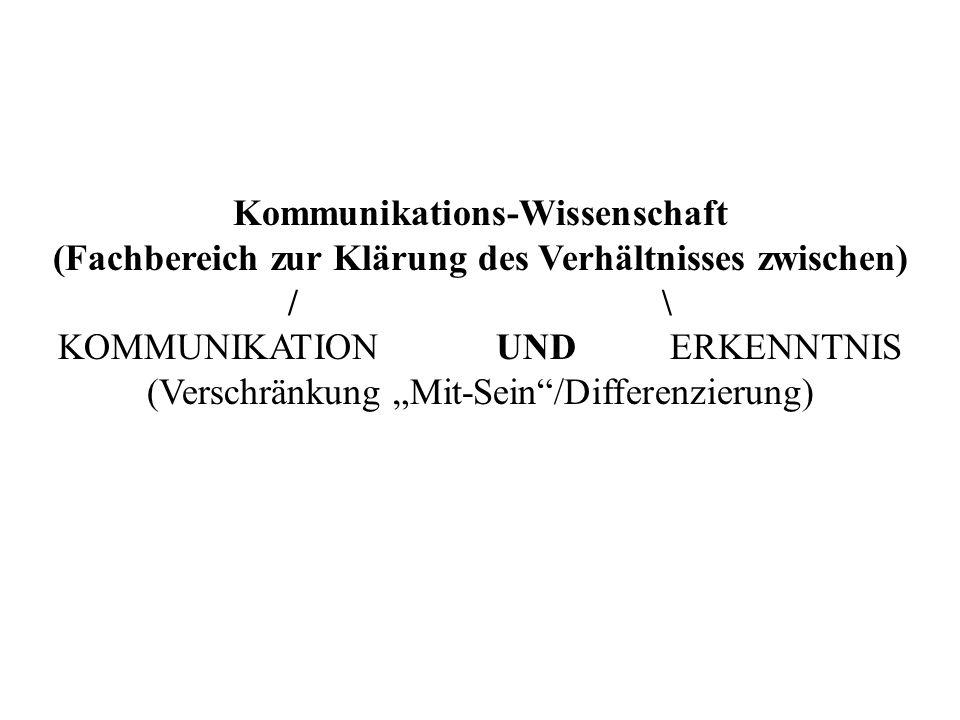 Kommunikations-Wissenschaft (Fachbereich zur Klärung des Verhältnisses zwischen) / \ KOMMUNIKATION UND ERKENNTNIS (Verschränkung Mit-Sein/Differenzier