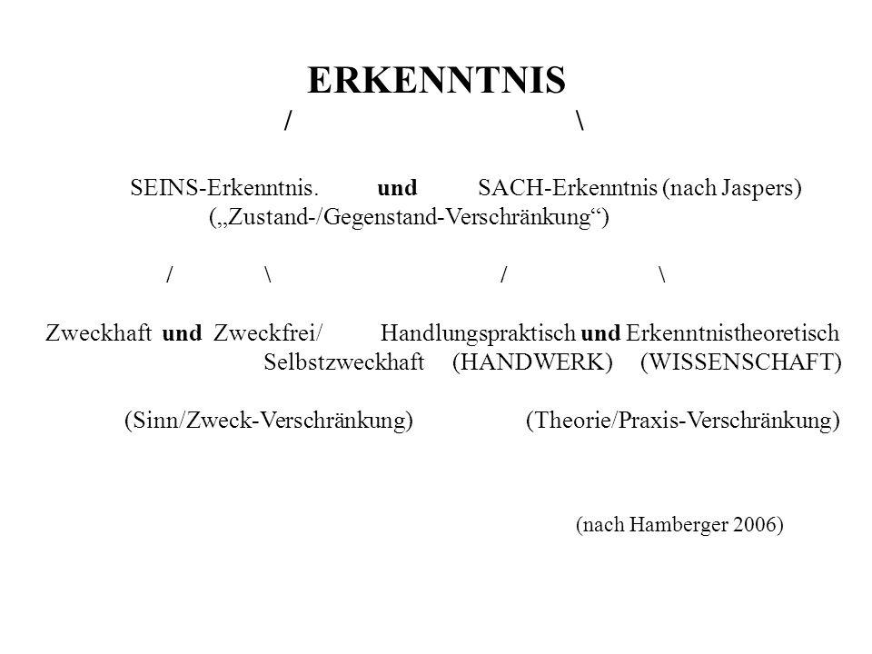 ERKENNTNIS / \ SEINS-Erkenntnis. und SACH-Erkenntnis (nach Jaspers) (Zustand-/Gegenstand-Verschränkung) / \ / \ Zweckhaft und Zweckfrei/ Handlungsprak