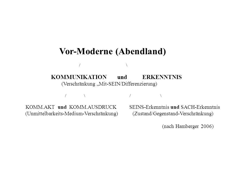 Vor-Moderne (Abendland) / \ KOMMUNIKATION und ERKENNTNIS (Verschränkung Mit-SEIN/Differenzierung) / \ / \ KOMM.AKT und KOMM.AUSDRUCK SEINS-Erkenntnis und SACH-Erkenntnis / (Unmittelbarkeits-Medium-Verschränkung) (Zustand/Gegenstand-Verschränkung) (nach Hamberger 2006)