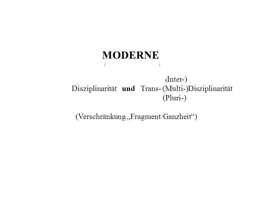 MODERNE / \ ( Inter-) Disziplinarität und Trans- (Multi-)Disziplinarität (Pluri-) (Verschränkung Fragment/Ganzheit)
