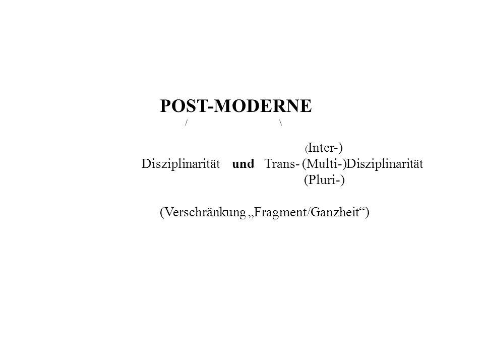 POST-MODERNE / \ ( Inter-) Disziplinarität und Trans- (Multi-)Disziplinarität (Pluri-) (Verschränkung Fragment/Ganzheit)