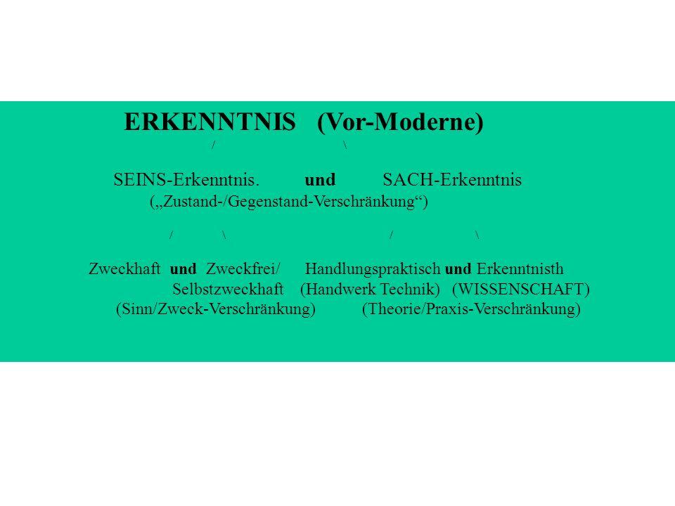 ERKENNTNIS (Vor-Moderne) / \ SEINS-Erkenntnis. und SACH-Erkenntnis (Zustand-/Gegenstand-Verschränkung) / \ / \ Zweckhaft und Zweckfrei/ Handlungsprakt
