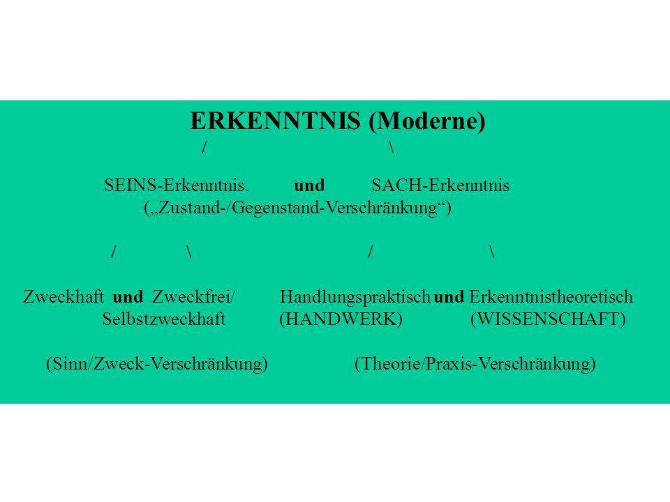 ERKENNTNIS (Moderne) / \ SEINS-Erkenntnis. und SACH-Erkenntnis (Zustand-/Gegenstand-Verschränkung) / \ / \ Zweckhaft und Zweckfrei/ Handlungspraktisch