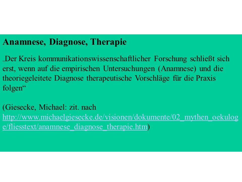 Anamnese, Diagnose, Therapie Der Kreis kommunikationswissenschaftlicher Forschung schließt sich erst, wenn auf die empirischen Untersuchungen (Anamnes