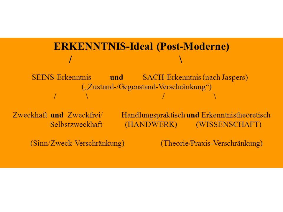 ERKENNTNIS-Ideal (Post-Moderne) / \ SEINS-Erkenntnis und SACH-Erkenntnis (nach Jaspers) (Zustand-/Gegenstand-Verschränkung) / \ / \ Zweckhaft und Zwec