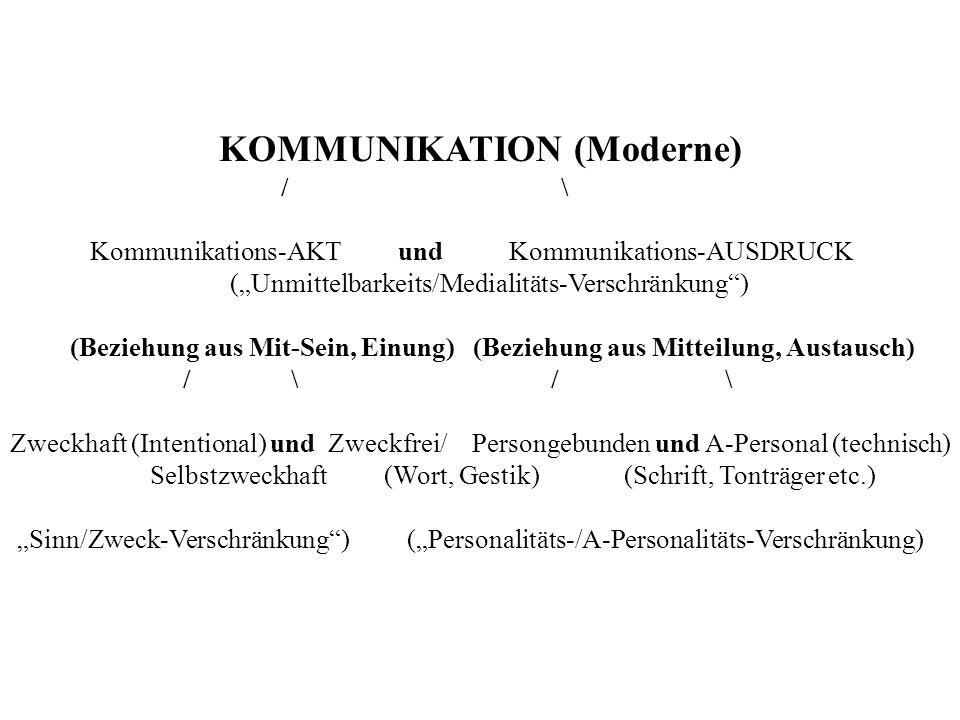 KOMMUNIKATION (Moderne) / \ Kommunikations-AKT und Kommunikations-AUSDRUCK (Unmittelbarkeits/Medialitäts-Verschränkung) (Beziehung aus Mit-Sein, Einun
