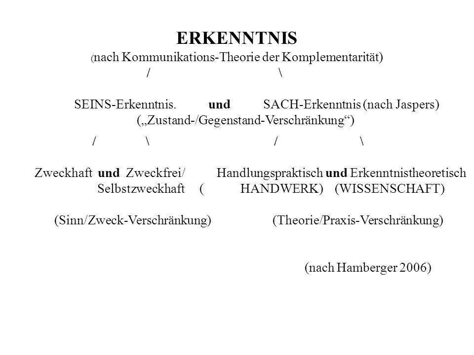 ERKENNTNIS ( nach Kommunikations-Theorie der Komplementarität) / \ SEINS-Erkenntnis. und SACH-Erkenntnis (nach Jaspers) (Zustand-/Gegenstand-Verschrän