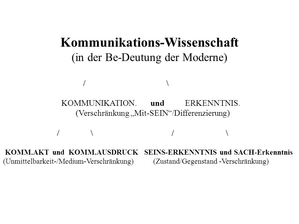 Kommunikations-Wissenschaft (in der Be-Deutung der Moderne) / \ KOMMUNIKATION. und ERKENNTNIS. (Verschränkung Mit-SEIN/Differenzierung) / \ / \ KOMM.A