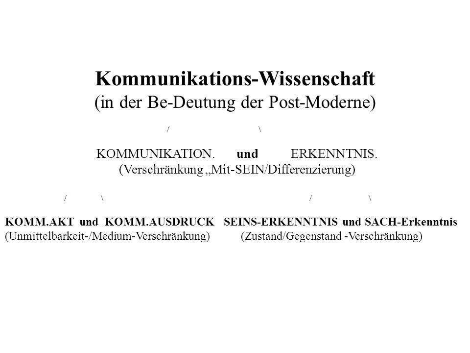 Kommunikations-Wissenschaft (in der Be-Deutung der Post-Moderne) / \ KOMMUNIKATION. und ERKENNTNIS. (Verschränkung Mit-SEIN/Differenzierung) / \ / \ K